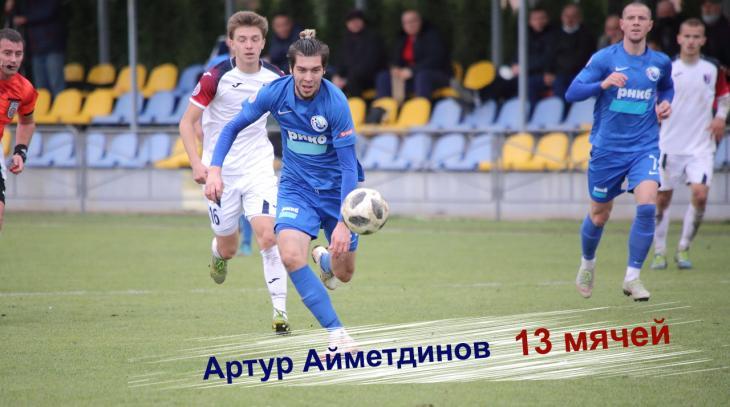"""Голы футболистов """"Севастополя"""""""