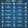 Утверждён календарь игр весенней части чемпионата ПЛ КФС сезона – 2019/20